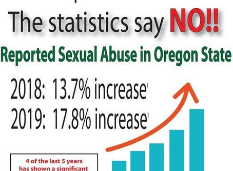 Comprehensive Sexual Education Does Not Prevent Sexual Abuse