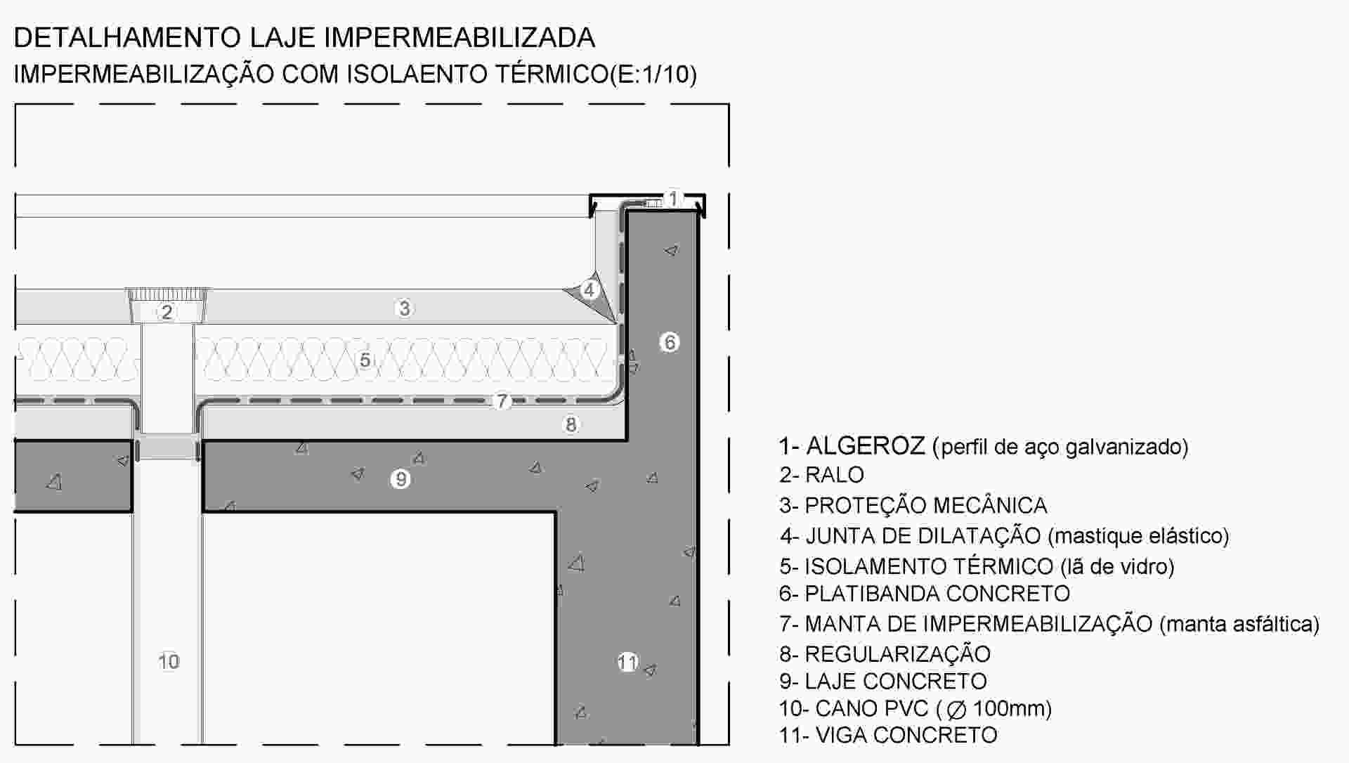 Excepcional Arq. Tec - Laje impermeabilizada x Cobertura verde | estúdio concreto PN24