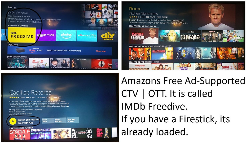 Amazon now in the Ad-Supported Free CTV | OTT business