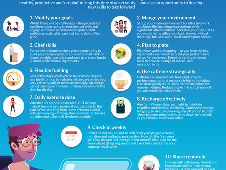 Infographic: Managing your energy working from home