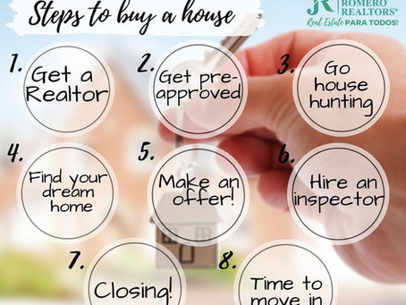 Steps To Buying A House!