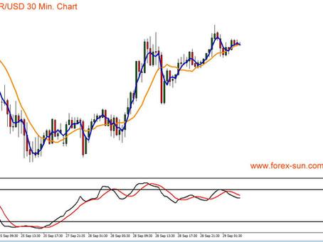 Euro vs US-Dollar: Der Euro wehrt sich zum Wochenstart