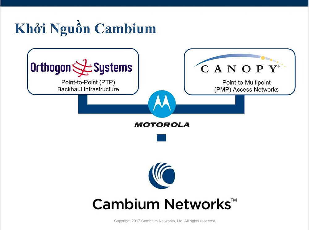 Khởi nguồn của Cambium Networks