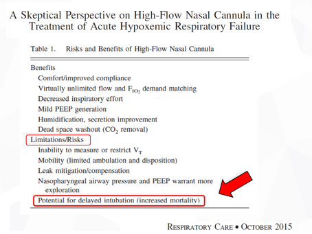 The most important risk of High-flow nasal cannula is its potential for delayed intubation.