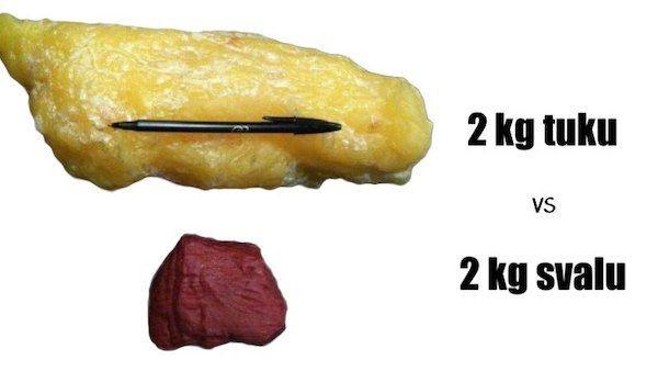 Naměříš méně cm, ale váha může být vyšší nebo stejná.