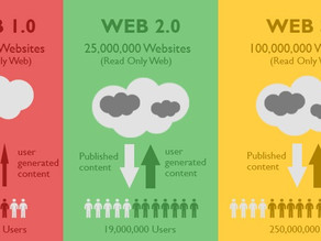 Web 1.0, Web 2.0 and Web 3.0 with their difference