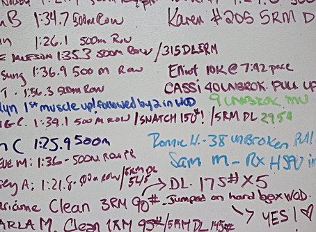 CrossFit Glossary
