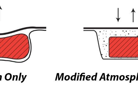 Tray Sealing Applications