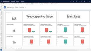 Microsoft Dynamics 365 – 3 Ways to Strengthen Marketing and Expand Opportunities