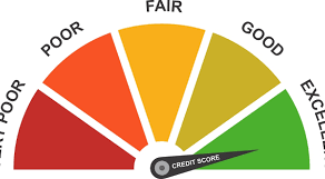SCORE: 10 estrategias probadas para aumentar su #Score