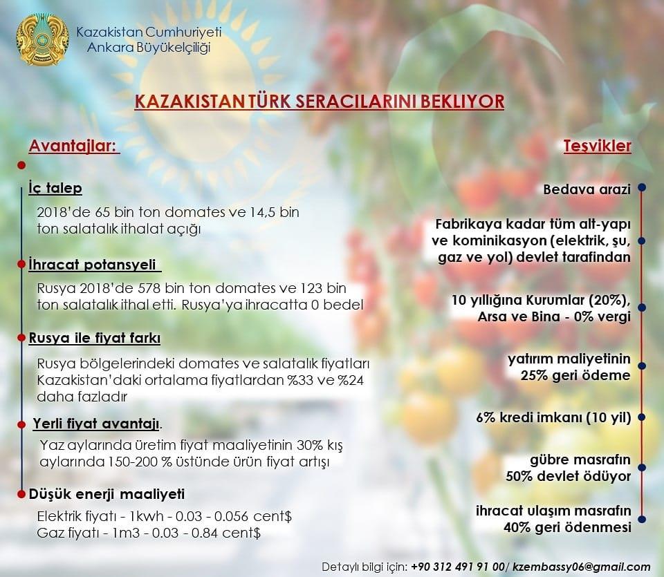 Kazakistan İrtibat