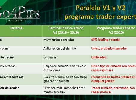 Lo nuevo en Go4pips - Programa Trader Experto