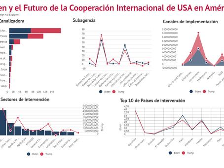 Biden y el Futuro de la Cooperación Internacional de USA en América Latina
