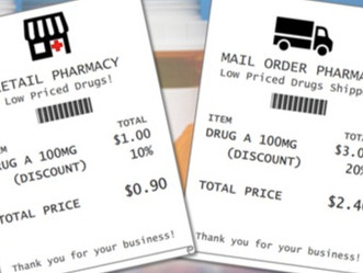 Mail Order: Greater Discounts Do Not Always Equal Greater Savings
