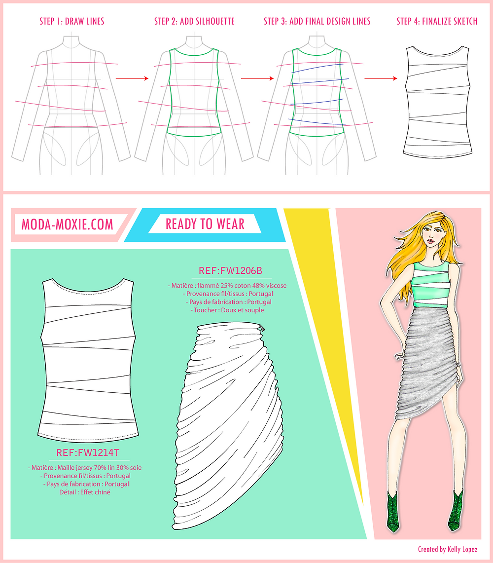 How to create a fashion design