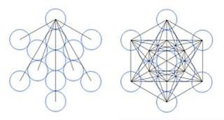 Figura 11 – Cubo de Metatron