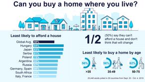 La mayoría de españoles no pueden comprarse casa en el lugar donde viven