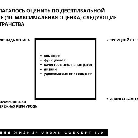"""О результатах социологического исследования """"Общественные пространства г. Иванова"""""""