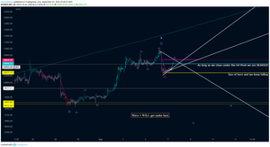This is the chart we are trading