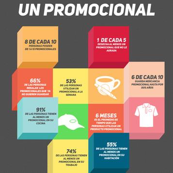 9 datos sobre la vida útil de un promocional