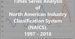 Time Series Analysis of NAICS: How has employment in Hospitals and the Construction industry evolved