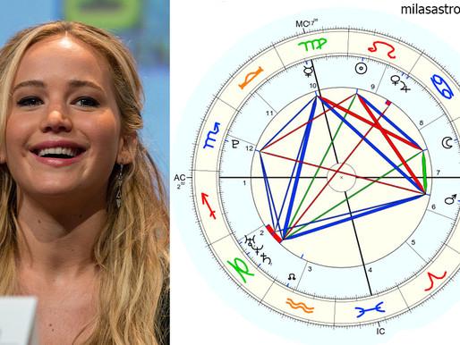 Jennifer Lawrence's birth horoscope