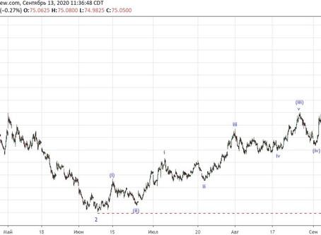 Прогноз по доллар/рубль (13.09.20)