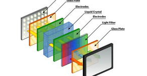 Inside A LED & LCD Display