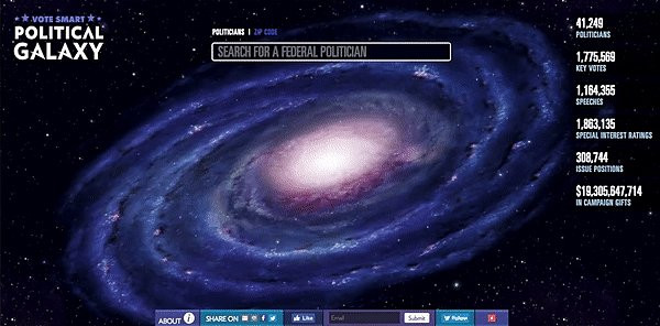 Image of our Political Galaxy website.