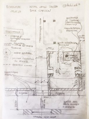 Initial Garden Layout Sketch for Borovoye