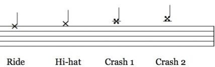 Basic Cymbal Legend