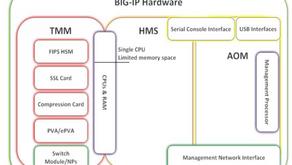 1. Terminologie F5 - Hardware et Software