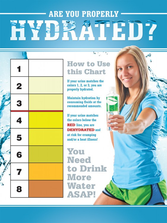 Print and post this for all to see, for dehydration is not good for you or me!