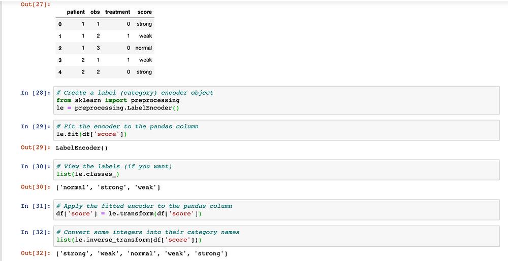 label encoding on  pandas dataframe