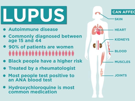 Fact To Know About Lupus