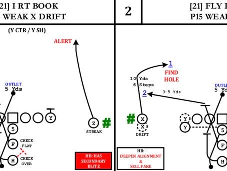 Inside Shanahan's Playbook: The 49ers' drift concept