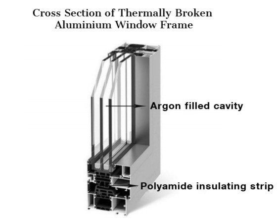Cross section of thermally broken aluminium window frame