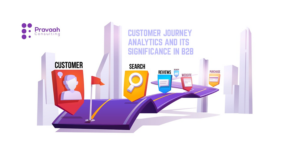 Customer journey analytics and it's significance in B2B