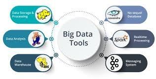 Big Data (what is Big Data?)