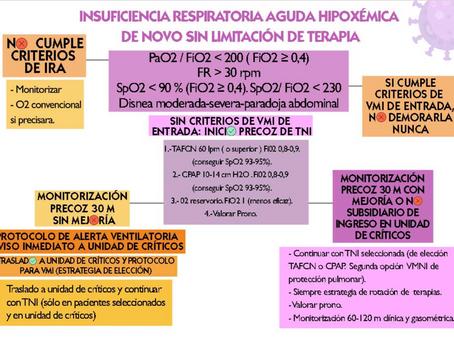 Estrategias de tratamiento y perfiles de pacientes COVID-19 con IRA