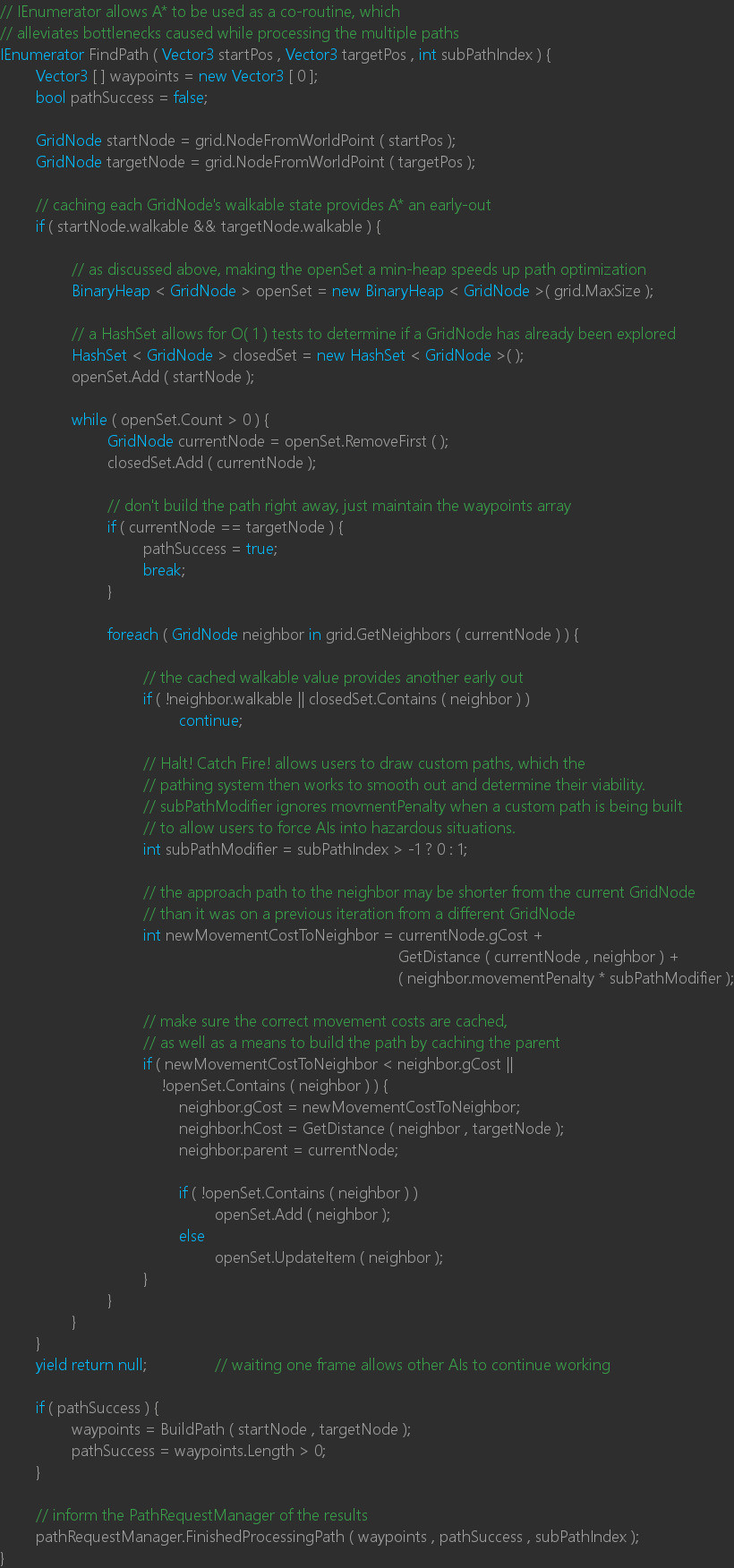 Optimized A* implementation