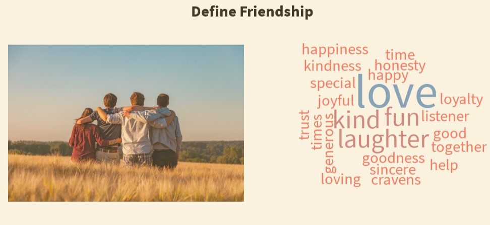 The wordle created about friendship at FTUK