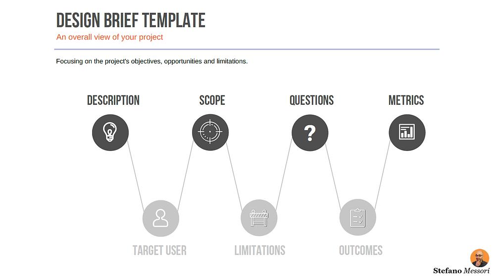 Design Brief Template