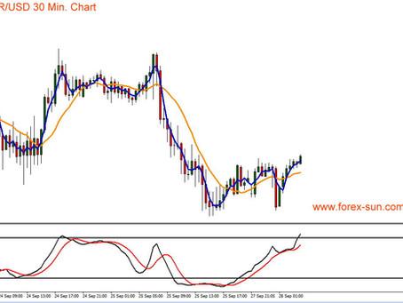 Euro vs US-Dollar: Schafft der Euro zum Wochenstart den Rebound?