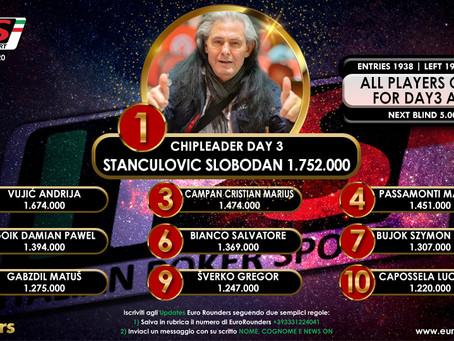 """IPS Nova Gorica, il redraw dei 195 players qualificati al Day3: al comando """"Manitu"""", Vujić e Campan"""