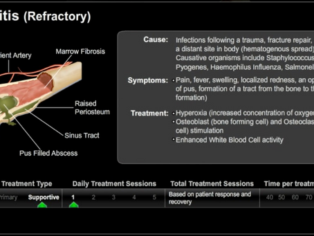 Chronic Refractory Osteomyelitis and Hyperbaric Oxygen Therapy (HBOT)