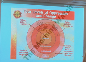 """Bias Workshop Shares OPPRESSION Wheel, Asks Students to """"Forgive Yourself"""""""