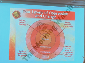 "Bias Workshop Shares OPPRESSION Wheel, Asks Students to ""Forgive Yourself"""