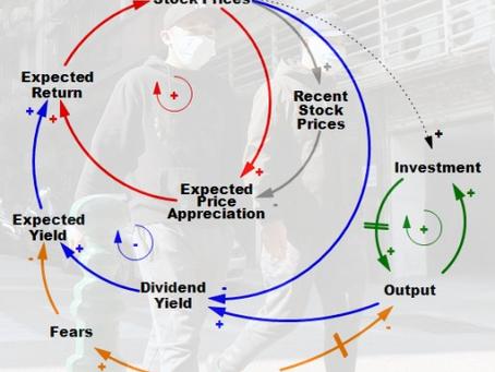 Ist Corona tatsächlich Ursache für Börsensturz?