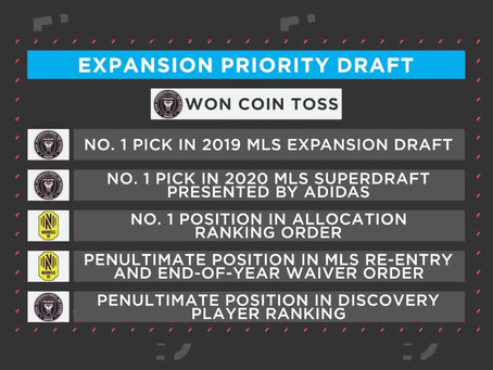 Nashville SC Pick No. 1 Position In MLS Expansion Priority Draft